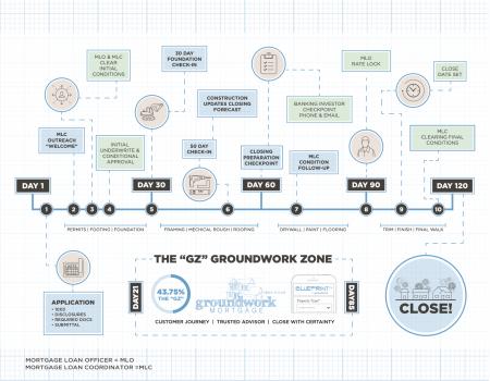 GZ Consumer Version